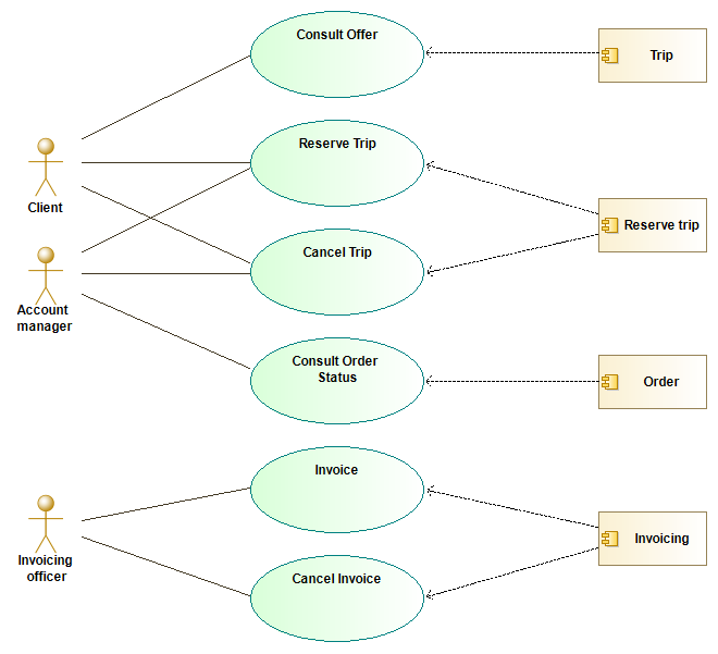 System use case diagrams system use case diagram ccuart Choice Image