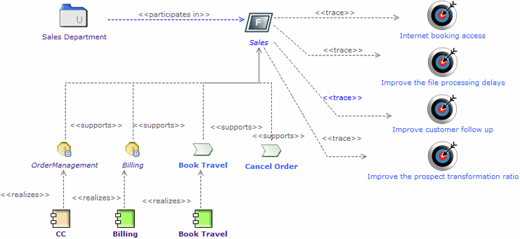 business-footprint-diagram